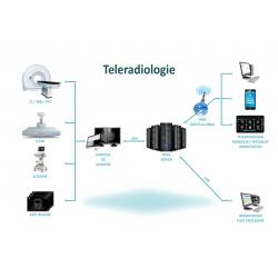 Software pentru teleradiologie