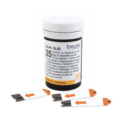 Teste glucoza GL44 si GL50